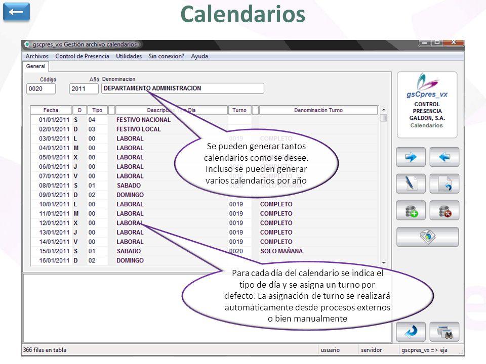 Se pueden generar tantos calendarios como se desee. Incluso se pueden generar varios calendarios por año Calendarios Para cada día del calendario se i