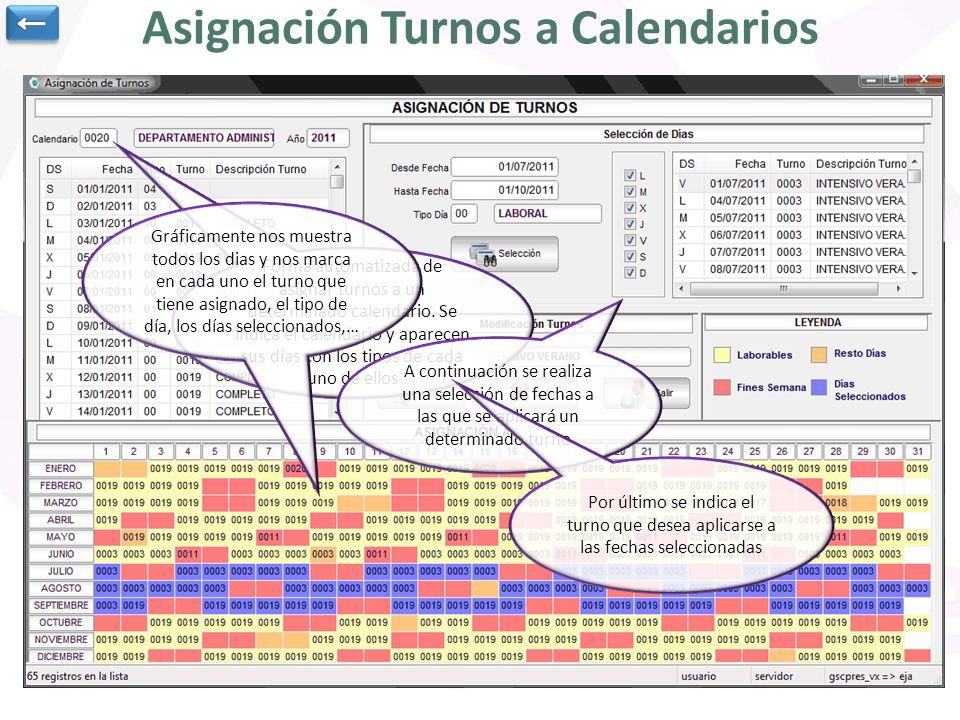 Forma automatizada de asignar turnos a un determinado calendario. Se indica el calendario y aparecen sus días con los tipos de cada uno de ellos Asign