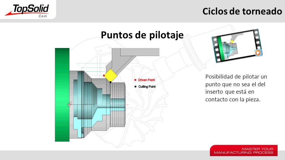 Ciclos de torneado Puntos de pilotaje Posibilidad de pilotar un punto que no sea el del inserto que está en contacto con la pieza.
