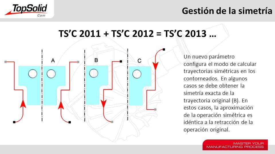 Gestión de la simetría TSC 2011 + TSC 2012 = TSC 2013 … Un nuevo parámetro configura el modo de calcular trayectorias simétricas en los contorneados.