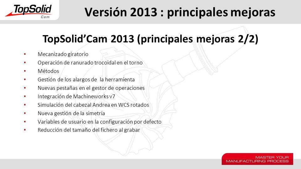 Versión 2013 : principales mejoras Mecanizado giratorio Operación de ranurado trocoidal en el torno Métodos Gestión de los alargos de la herramienta N