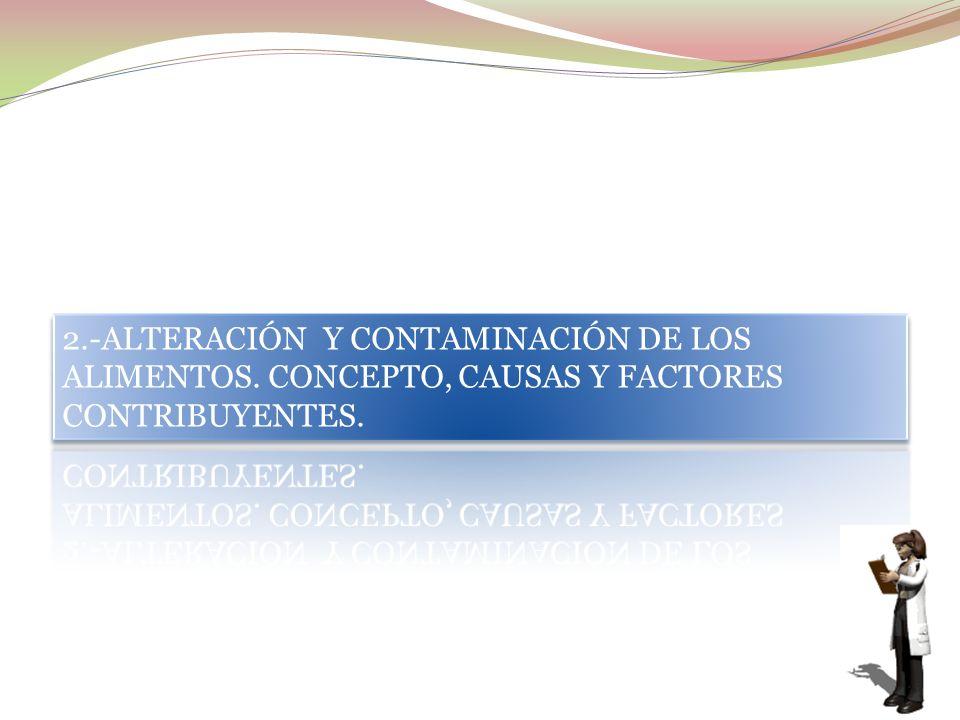 Cuadro 1: Enfermedades comunes transmitidas a través de los alimentos, causadas por bacterias Enfermedad ySíntomasProcedenciaAlimentos Agente causal d