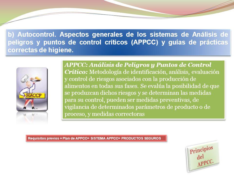 HACCPAPPCC Denominación del sistema. H AC C P A PPCC