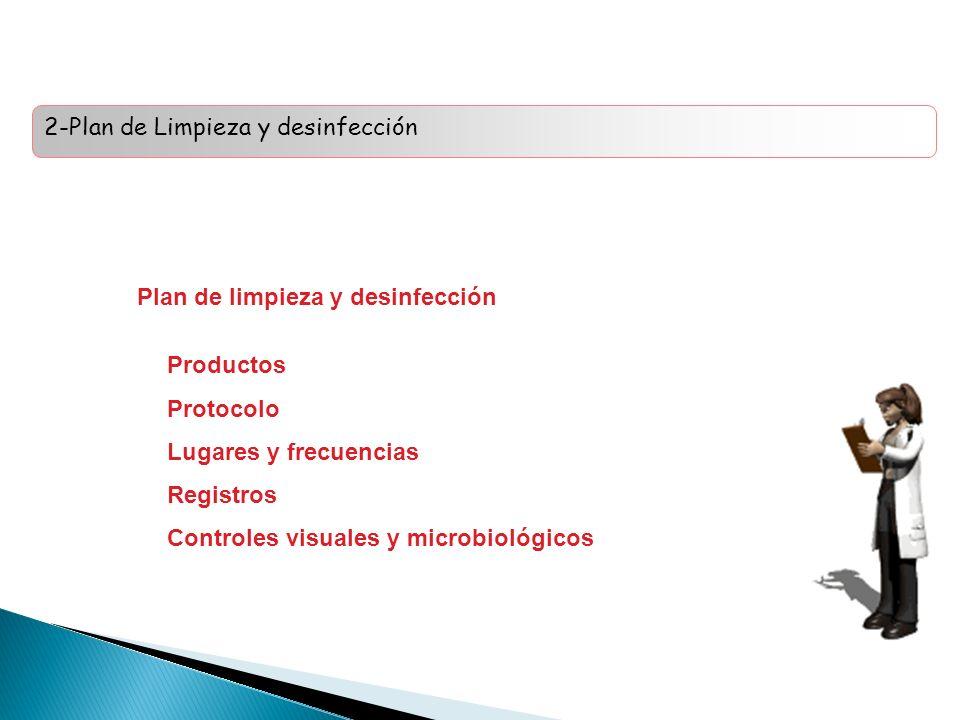 Análisis (R.D. 140/2.003) 1- Plan de Control de Agua