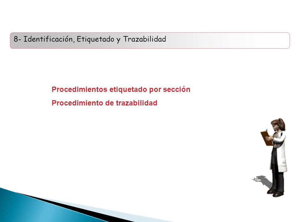 Higiene personal Procedimientos de manipulación por sección 7- Buenas Prácticas de Manipulación