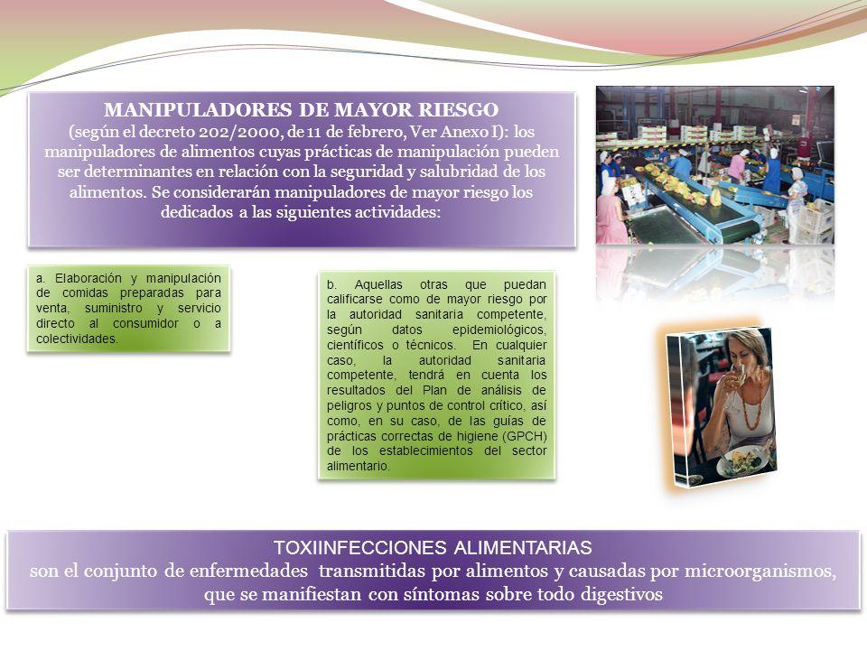 MANIPULADOR DE ALIMENTOS Se entiende por manipuladores de alimentos (según el decreto 202/2000, de 11 de febrero, Ver Anexo I) todas aquellas personas
