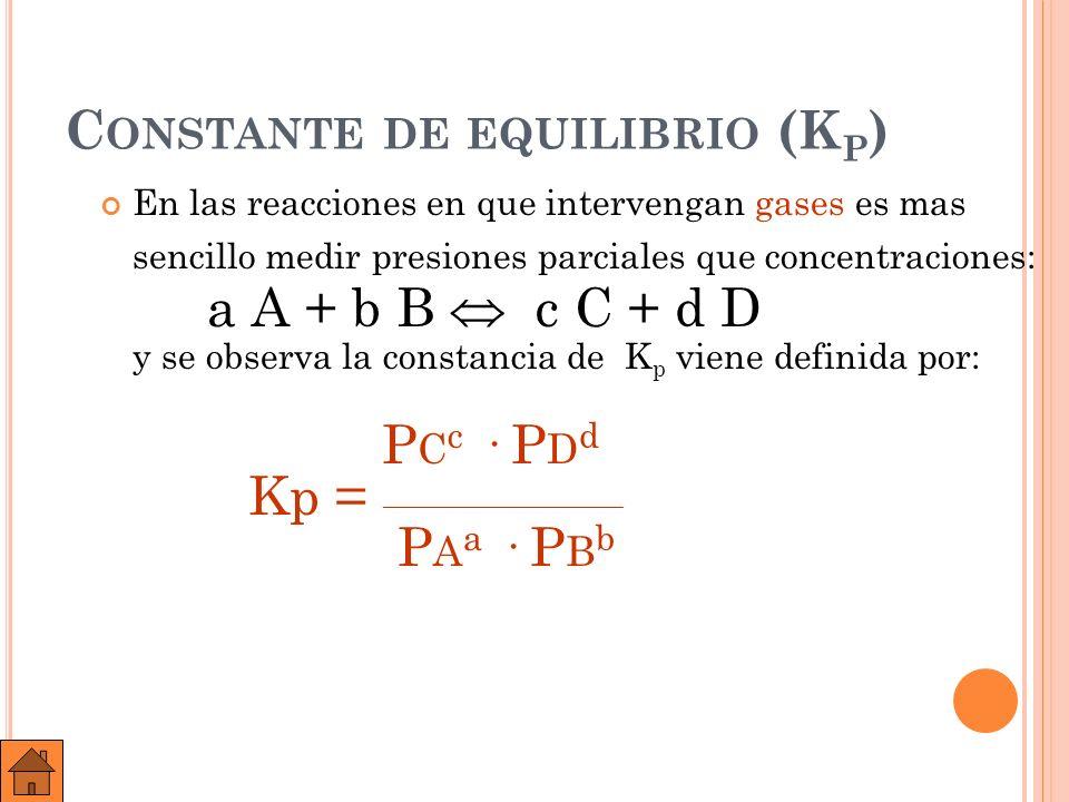 C ONSTANTE DE EQUILIBRIO (K P ) En la reacción vista anteriormente: 2 SO 2 (g) + O 2 (g) 2 SO 3 (g) P (SO 3 ) 2 K p = P (SO 2 ) 2 · P (O 2 ) De la ecuación general de los gases: p ·V = n ·R·T se obtiene: n p = ·R ·T = concentración · R · T V C SO 3 2 (RT) 2 K p = = K c · (RT) –1 C SO 2 2 (RT) 2 · C O 2 (RT)