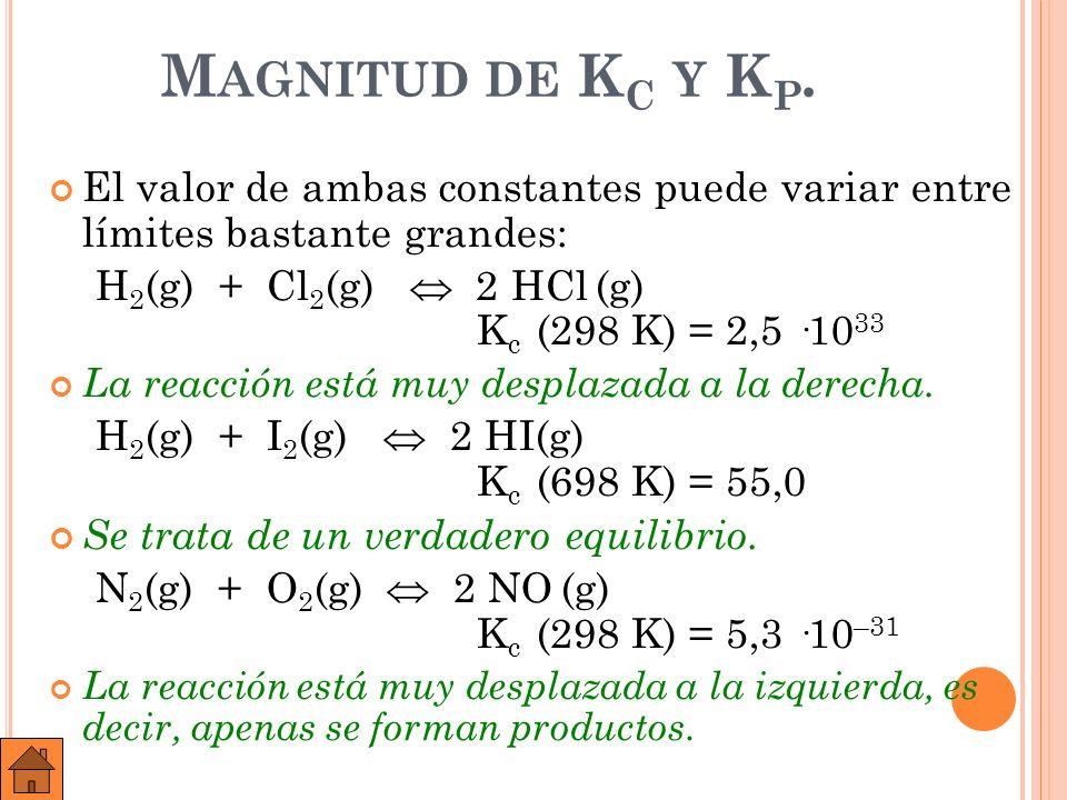P ORCENTAJE DE DISOCIACIÓN Se utiliza en aquellas reacciones en las que existe un único reactivo que se disocia en dos o más.