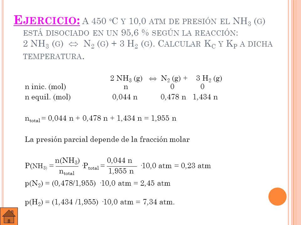 P NH 3 = 0,23 atm; P N 2 = 2,45 atm; P H 2 = 7,34 atm.