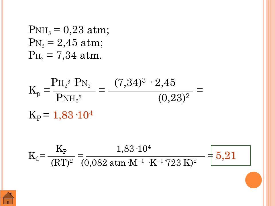C UOCIENTE DE REACCIÓN (Q) En una reacción cualquiera: a A + b B c C + d D se llama cociente de reacción a: Tiene la misma fórmula que la K c pero la diferencia está en que las concentraciones no tienen por qué ser las del equilibrio.