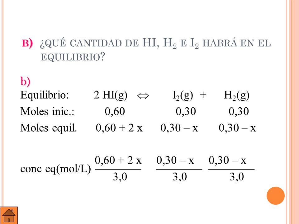 0,30 – x 0,30 – x · 3,0 3,0 K c = = 0,022 0,6 + 2 x 2 3,0 Resolviendo se obtiene que: x= 0,16 mol Equil: 2 HI(g) I 2 (g) + H 2 (g) Mol eq: 0,60+2 · 0,16 0,30–0,16 0,30–0,16 n(HI) = 0,92 mol n(I 2 ) = 0,14 mol n(H 2 ) = 0,14 mol