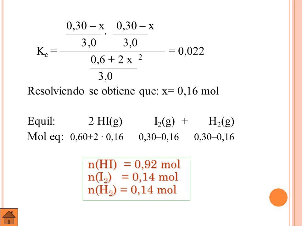 M ODIFICACIONES DEL EQUILIBRIO Si un sistema se encuentra en equilibrio (Q = K c ) y se produce una perturbación: Cambio en la concentración de alguno de los reactivos o productos.