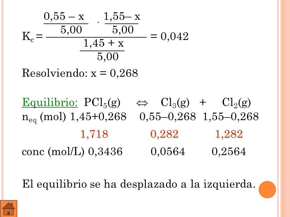 C AMBIO EN LA PRESIÓN ( O VOLUMEN ) En cualquier equilibrio en el que haya un cambio en el número de moles entre reactivos y productos como por ejemplo : A B+ C (en el caso de una disociación es un aumento del número de moles) Al aumentar P (o disminuir el volumen) aumenta la concentración y eso lleva consigo una menor disociación, es decir, el equilibrio se desplaza hacia la izquierda, que es donde menos moles hay.