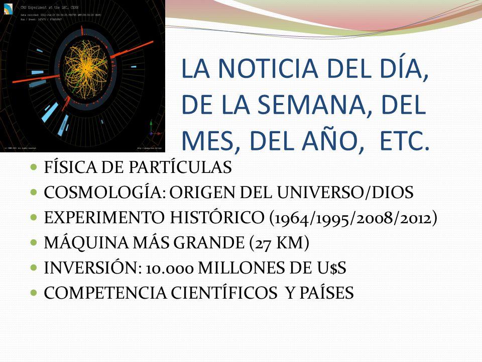LA NOTICIA DEL DÍA, DE LA SEMANA, DEL MES, DEL AÑO, ETC. FÍSICA DE PARTÍCULAS COSMOLOGÍA: ORIGEN DEL UNIVERSO/DIOS EXPERIMENTO HISTÓRICO (1964/1995/20
