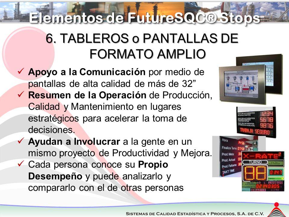 Regresar Elementos de FutureSQC® Stops 6. TABLEROS o PANTALLAS DE FORMATO AMPLIO Apoyo a la Comunicación por medio de pantallas de alta calidad de más