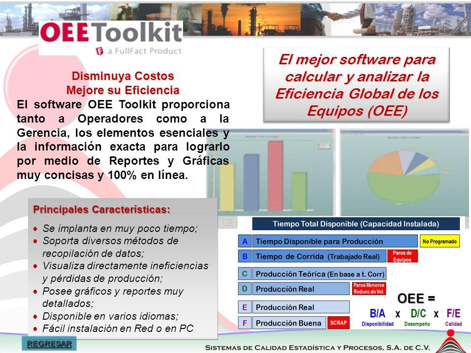 Regresar El mejor software para calcular y analizar la Eficiencia Global de los Equipos (OEE) Disminuya Costos Mejore su Eficiencia El software OEE To