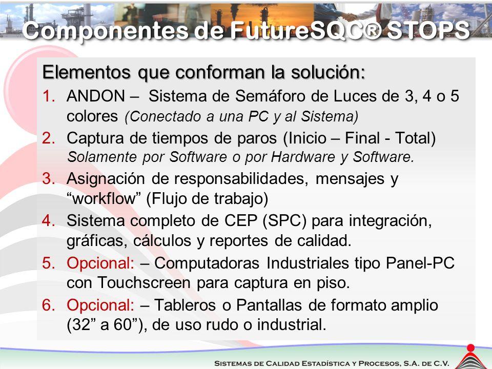 Regresar Componentes de FutureSQC® STOPS Elementos que conforman la solución: 1.ANDON – Sistema de Semáforo de Luces de 3, 4 o 5 colores (Conectado a
