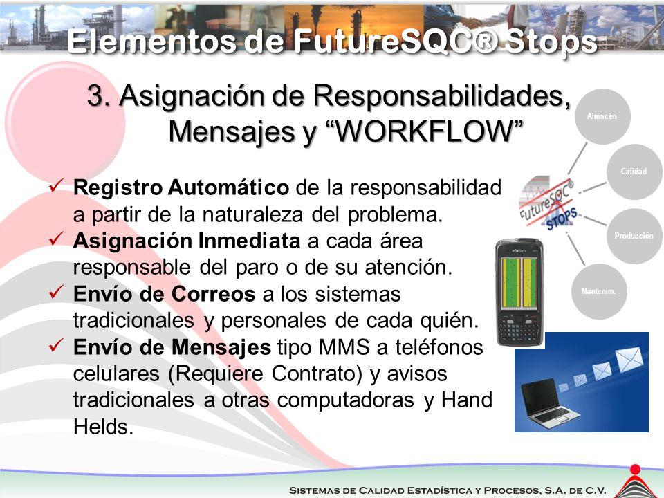Regresar Elementos de FutureSQC® Stops 3. Asignación de Responsabilidades, Mensajes y WORKFLOW Registro Automático de la responsabilidad a partir de l