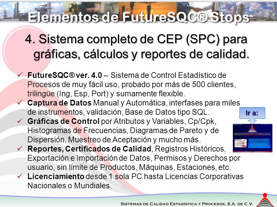 Regresar Elementos de FutureSQC® Stops 4. Sistema completo de CEP (SPC) para gráficas, cálculos y reportes de calidad. FutureSQC® ver. 4.0 – Sistema d