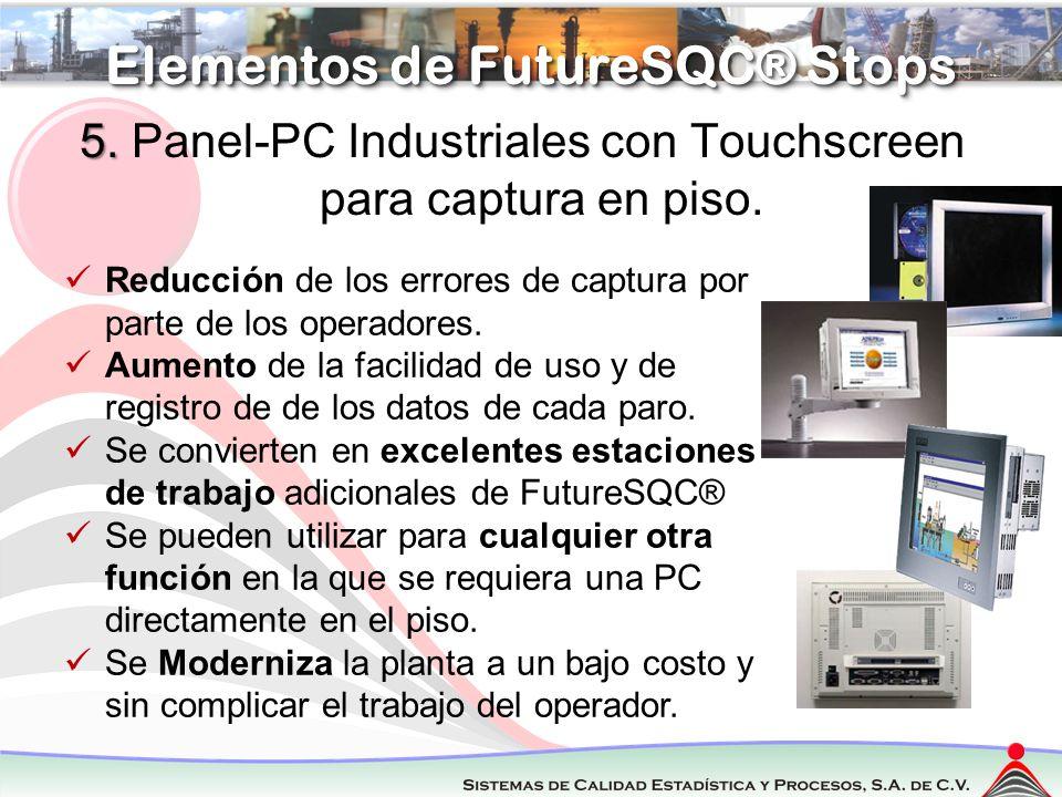 Regresar Elementos de FutureSQC® Stops 6.
