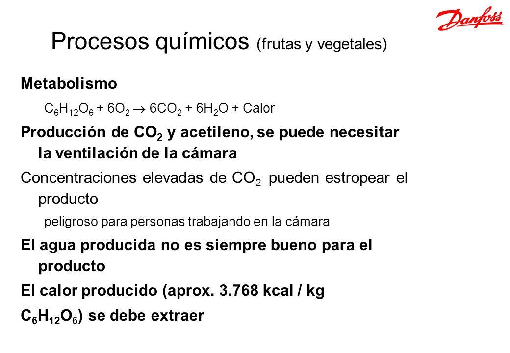 Procesos químicos (frutas y vegetales) Metabolismo C 6 H 12 O 6 + 6O 2 6CO 2 + 6H 2 O + Calor Producción de CO 2 y acetileno, se puede necesitar la ve