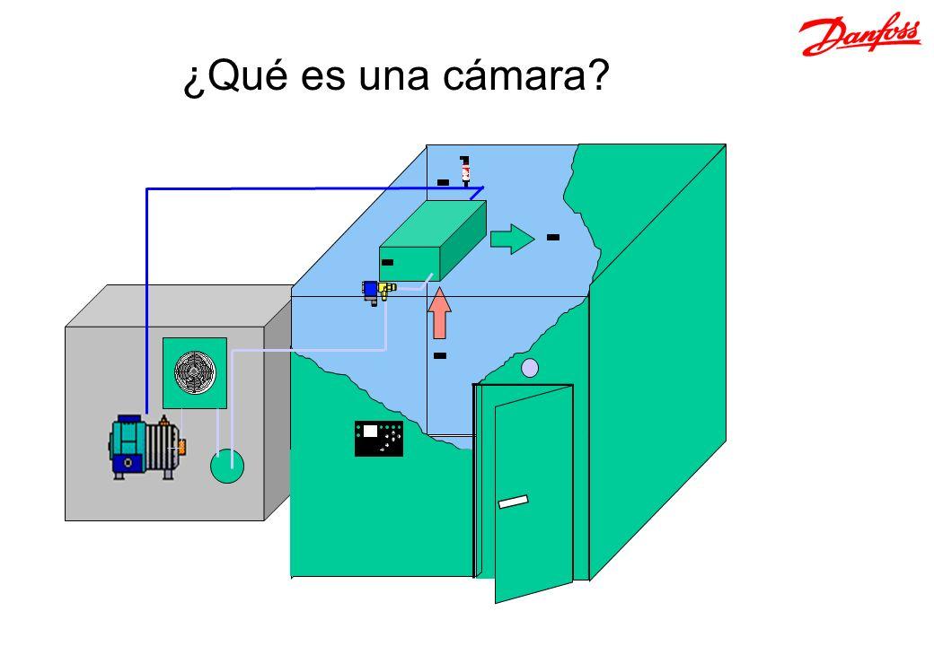 ¿Qué es una cámara?