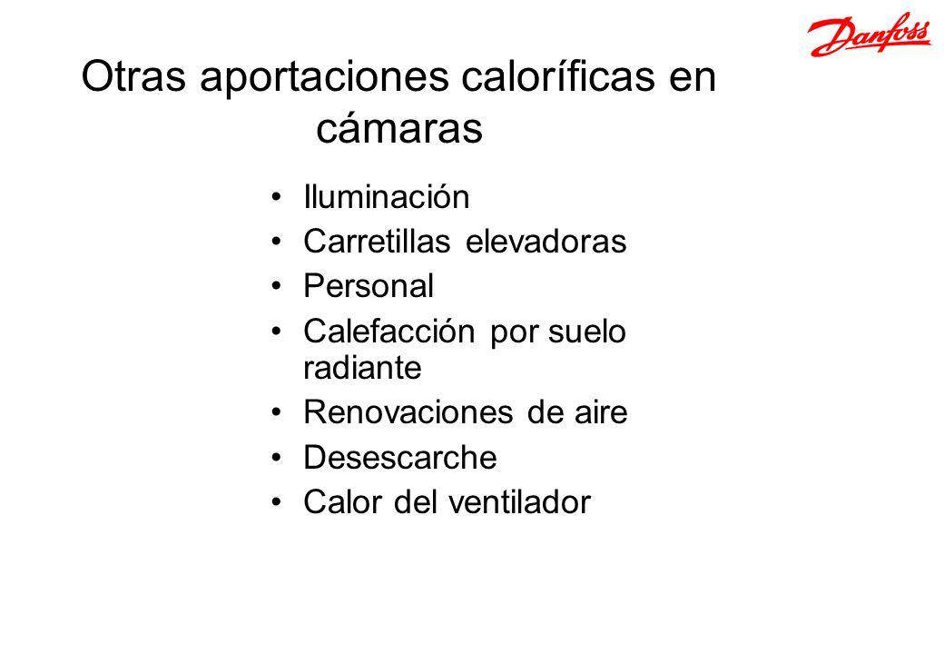 Otras aportaciones caloríficas en cámaras Iluminación Carretillas elevadoras Personal Calefacción por suelo radiante Renovaciones de aire Desescarche