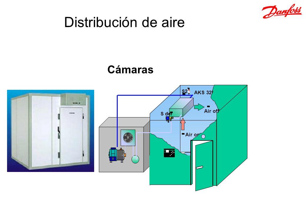 Cámaras AKS 32R Air on S def S2 Air off Distribución de aire