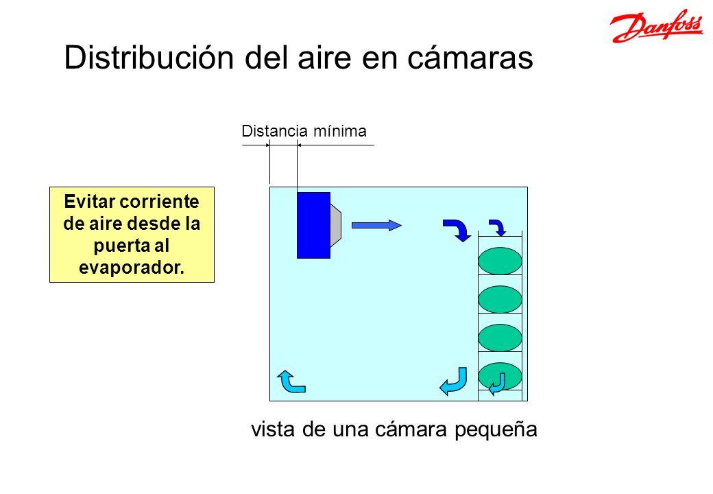 Distribución del aire en cámaras Distancia mínima vista de una cámara pequeña Evitar corriente de aire desde la puerta al evaporador.