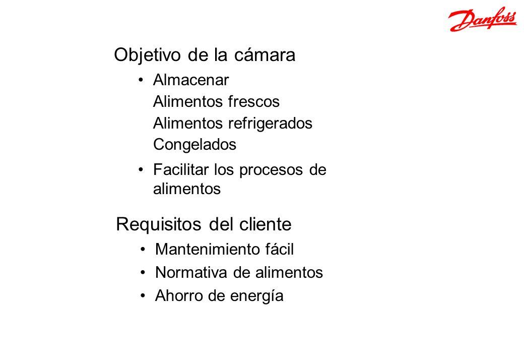 Objetivo de la cámara Almacenar Alimentos frescos Alimentos refrigerados Congelados Facilitar los procesos de alimentos Requisitos del cliente Manteni
