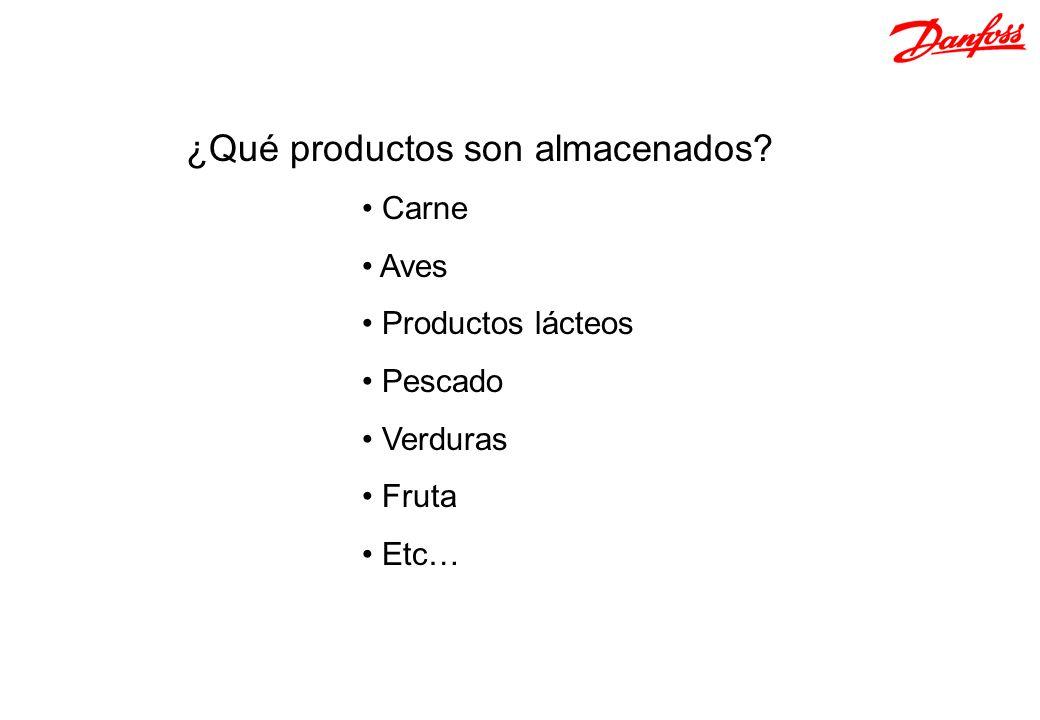 ¿Qué productos son almacenados? Carne Aves Productos lácteos Pescado Verduras Fruta Etc…