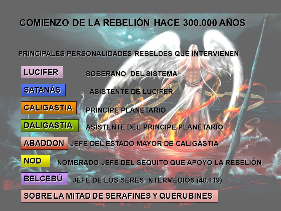 COMIENZO DE LA REBELIÓN HACE 300.000 AÑOS PRINCIPALES PERSONALIDADES REBELDES QUE INTERVIENEN LUCIFER SOBERANO DEL SISTEMA SATANÁS ASISTENTE ASISTENTE DE LUCIFER PRINCIPE PRINCIPE PLANETARIO CALIGASTIA DALIGASTIA ASISTENTE DEL PRINCIPE PLANETARIO NOD NOMBRADO JEFE DEL SEQUITO QUE APOYO LA REBELIÓN ABADDON JEFE DEL ESTADO MAYOR DE CALIGASTIA BELCEBÚ JEFE DE LOS SERES INTERMEDIOS (40.119) SOBRE LA MITAD DE SERAFINES Y QUERUBINES