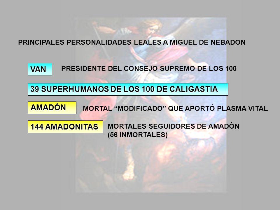 PRINCIPALES PERSONALIDADES LEALES A MIGUEL DE NEBADON VAN PRESIDENTE DEL CONSEJO SUPREMO DE LOS 100 AMADÓN MORTAL MODIFICADO QUE APORTÓ PLASMA VITAL 39 SUPERHUMANOS DE LOS 100 DE CALIGASTIA 144 AMADONITAS MORTALES SEGUIDORES DE AMADÓN (56 INMORTALES)