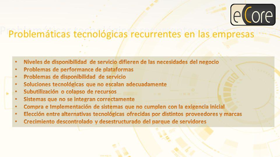 Problemáticas tecnológicas recurrentes en las empresas