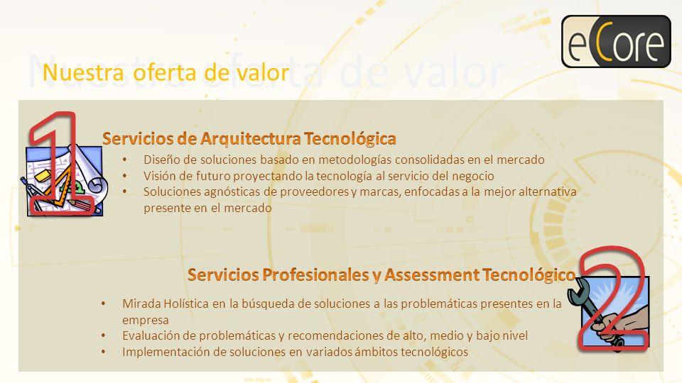Nuestra oferta de valor Diseño de soluciones basado en metodologías consolidadas en el mercado Visión de futuro proyectando la tecnología al servicio
