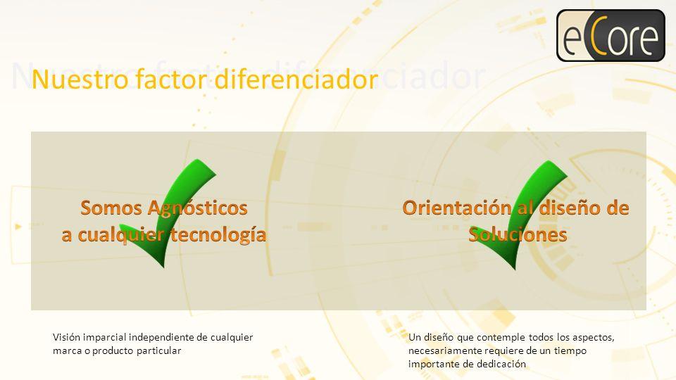 Nuestro factor diferenciador Visión imparcial independiente de cualquier marca o producto particular Un diseño que contemple todos los aspectos, neces