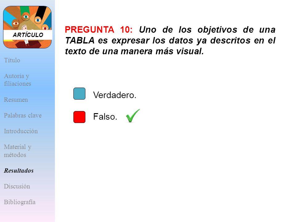 PREGUNTA 10: Uno de los objetivos de una TABLA es expresar los datos ya descritos en el texto de una manera más visual. ARTÍCULO Título Autoría y fili