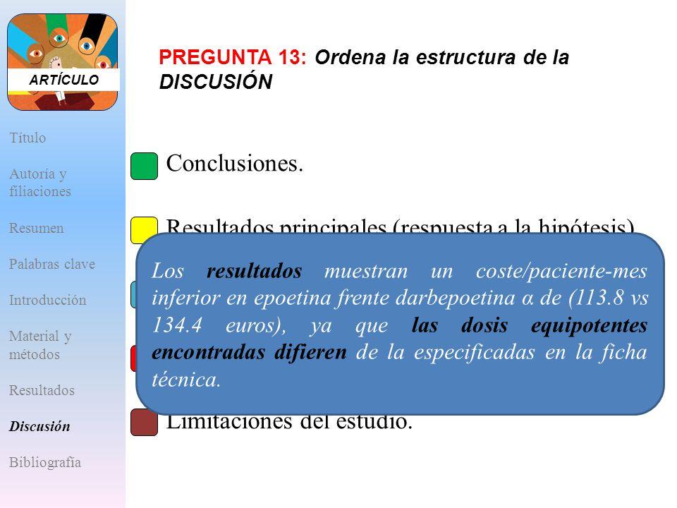 1)Conclusiones. 2)Resultados principales (respuesta a la hipótesis). 3)Explicación de posibles resultados anómalos. 4)Comparación con otros trabajos y