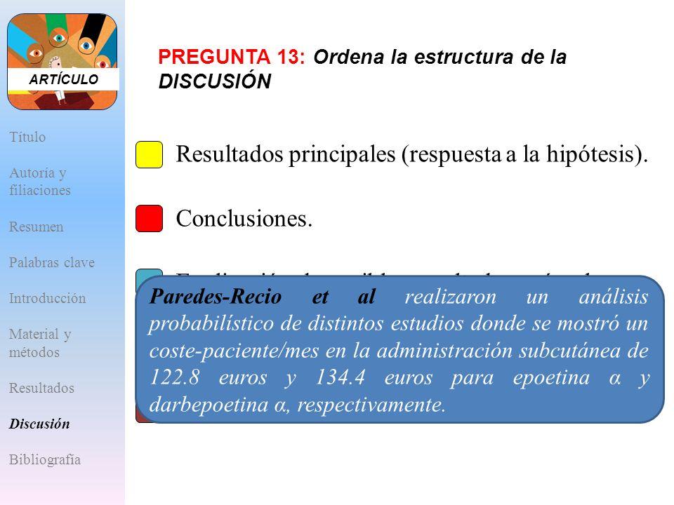 1)Resultados principales (respuesta a la hipótesis). 2)Conclusiones. 3)Explicación de posibles resultados anómalos. 4)Comparación con otros trabajos y