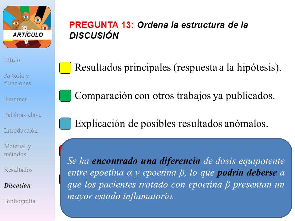 1)Resultados principales (respuesta a la hipótesis). 2)Comparación con otros trabajos ya publicados. 3)Explicación de posibles resultados anómalos. 4)