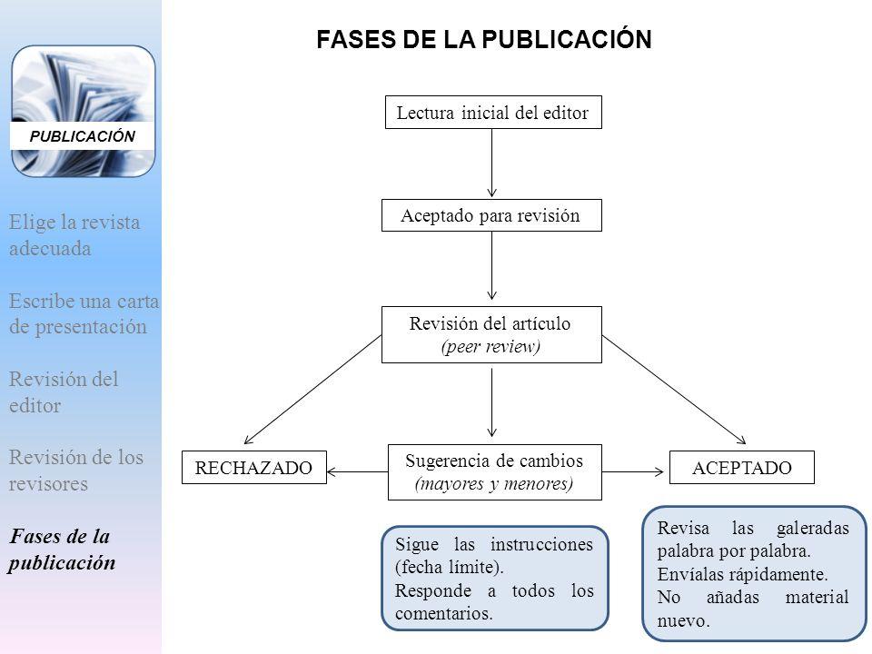 ACEPTADORECHAZADO Aceptado para revisión Revisión del artículo (peer review) Sugerencia de cambios (mayores y menores) Lectura inicial del editor FASE