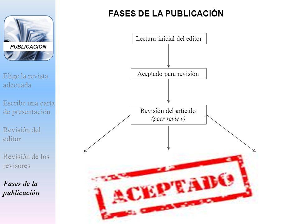 Aceptado para revisión Revisión del artículo (peer review) Lectura inicial del editor FASES DE LA PUBLICACIÓN PUBLICACIÓN Elige la revista adecuada Es