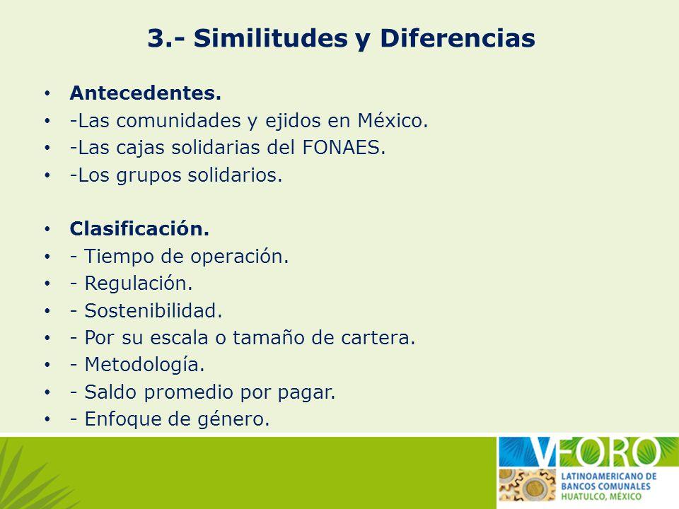 3.- Similitudes y Diferencias Antecedentes. -Las comunidades y ejidos en México. -Las cajas solidarias del FONAES. -Los grupos solidarios. Clasificaci