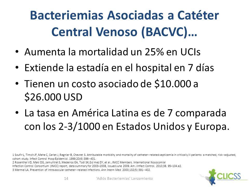 Bacteriemias Asociadas a Catéter Central Venoso (BACVC)… Aumenta la mortalidad un 25% en UCIs Extiende la estadía en el hospital en 7 días Tienen un costo asociado de $10.000 a $26.000 USD La tasa en América Latina es de 7 comparada con los 2-3/1000 en Estados Unidos y Europa.
