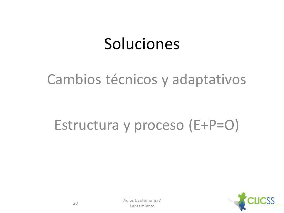 Soluciones Cambios técnicos y adaptativos Estructura y proceso (E+P=O) Adiós Bacteriemias Lanzamiento 20