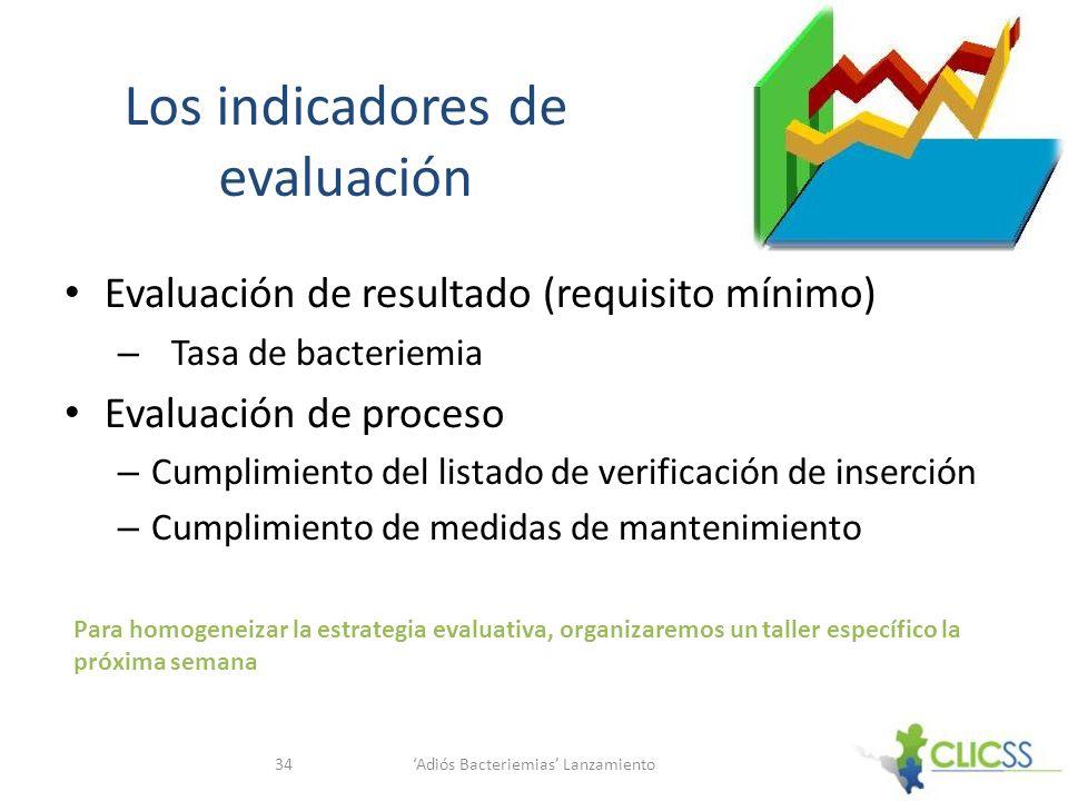 Los indicadores de evaluación Evaluación de resultado (requisito mínimo) – Tasa de bacteriemia Evaluación de proceso – Cumplimiento del listado de ver