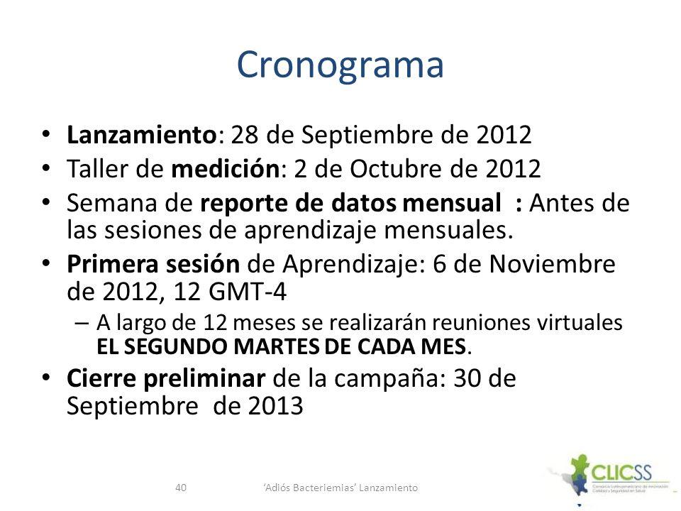 Cronograma Lanzamiento: 28 de Septiembre de 2012 Taller de medición: 2 de Octubre de 2012 Semana de reporte de datos mensual : Antes de las sesiones de aprendizaje mensuales.