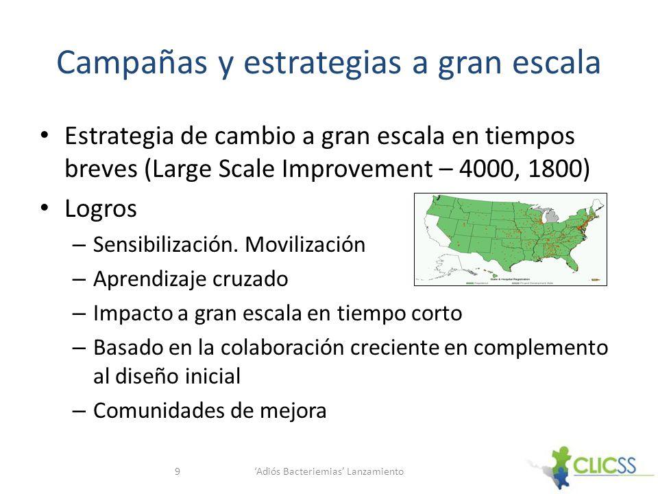 Campañas y estrategias a gran escala Estrategia de cambio a gran escala en tiempos breves (Large Scale Improvement – 4000, 1800) Logros – Sensibilización.
