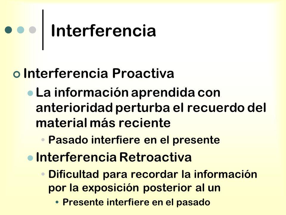 Interferencia Interferencia Proactiva La información aprendida con anterioridad perturba el recuerdo del material más reciente Pasado interfiere en el