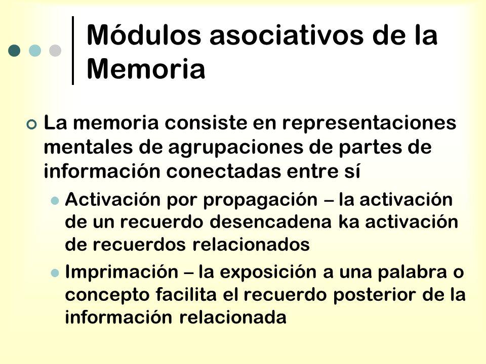 Módulos asociativos de la Memoria La memoria consiste en representaciones mentales de agrupaciones de partes de información conectadas entre sí Activa